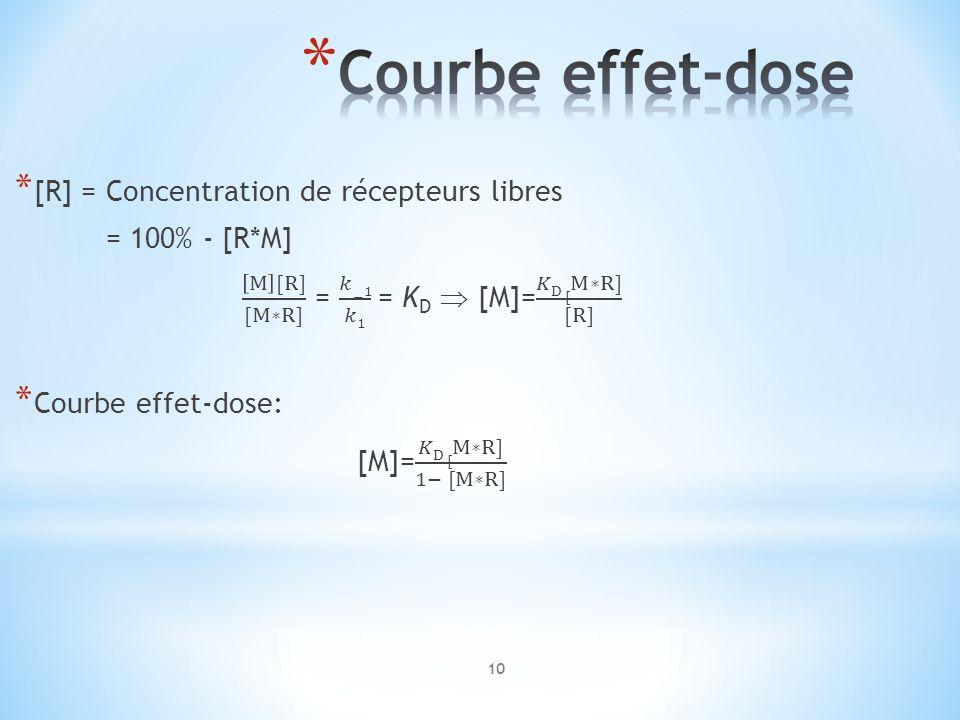 M [R] [M∗R] = 𝑘−1 𝑘1 = KD  [M]= 𝐾D [M∗R] [R]